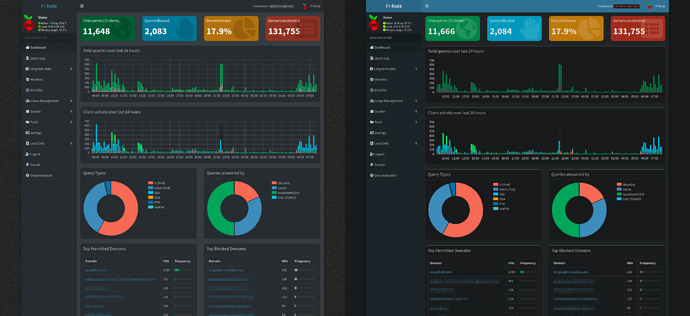 Screenshot_2021-02-05 Pi-hole - ubuntu-server