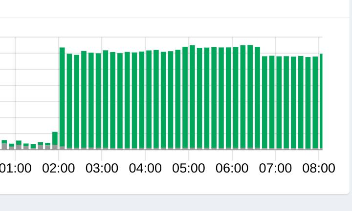 Screenshot 2020-10-08 at 8.24.41 AM